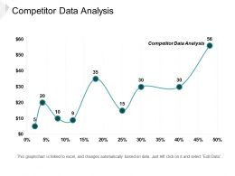 Competitor Data Analysis Ppt Powerpoint Presentation Portfolio Inspiration Cpb