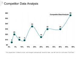 Competitor Data Analysis Ppt Powerpoint Presentation Portfolio Inspiration Cpb