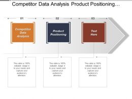 Competitor Data Analysis Product Positioning Program Management Tool