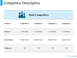 Competitor Description Powerpoint Presentation Examples
