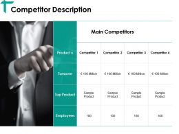 Competitor Description Ppt Background