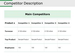 Competitor Description Ppt Diagrams