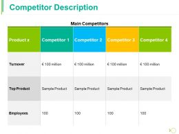 Competitor Description Ppt Ideas Infographic Template