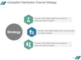 Competitor Distribution Channel Strategy Powerpoint Show