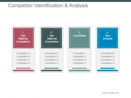 Competitor Identification And Analysis Powerpoint Slide Background Image