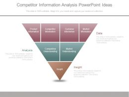 Competitor Information Analysis Powerpoint Ideas