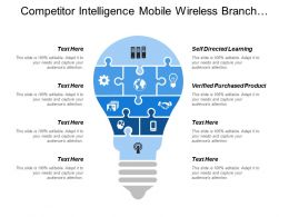 Competitor Intelligence Mobile Wireless Branch Office Financial Institutions