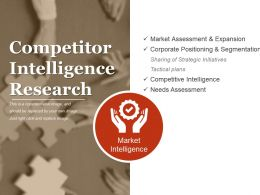 Competitor Intelligence Research Powerpoint Slide Ideas