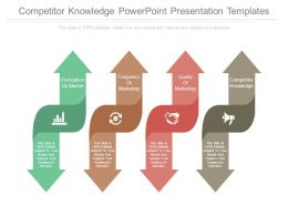 Competitor Knowledge Powerpoint Presentation Templates