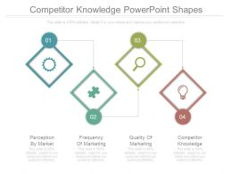 Competitor Knowledge Powerpoint Shapes