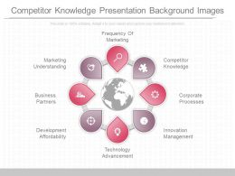 Competitor Knowledge Presentation Background Images