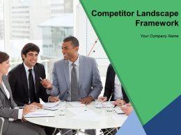 Competitor Landscape Framework Powerpoint Presentation Slides