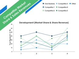 Competitor Market Share And Sales Revenues Presentation Background Images