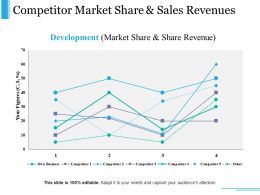 Competitor Market Share And Sales Revenues Sample Presentation Ppt