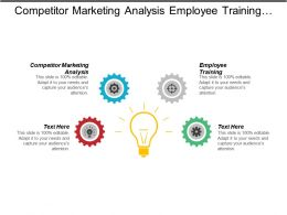 Competitor Marketing Analysis Employee Training File Storage Angel Investment