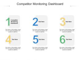 Competitor Monitoring Dashboard Ppt Powerpoint Presentation Example File Cpb