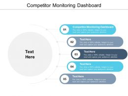 Competitor Monitoring Dashboard Ppt Powerpoint Presentation Inspiration Layout Cpb