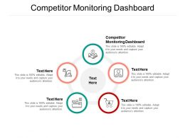 Competitor Monitoring Dashboard Ppt Powerpoint Summary Professional Cpb