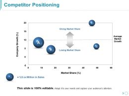 Competitor Positioning Powerpoint Slide Backgrounds