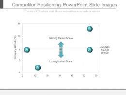 Competitor Positioning Powerpoint Slide Images