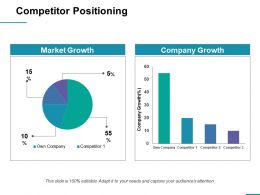 Competitor Positioning Ppt Professional Structure