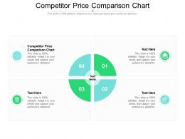 Competitor Price Comparison Chart Ppt Powerpoint Presentation Infographics Guide Cpb