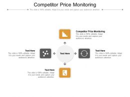 Competitor Price Monitoring Ppt Powerpoint Presentation Summary Background Image Cpb