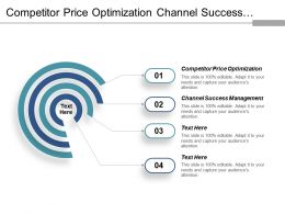Competitor Price Optimization Channel Success Management Portfolio Optimization Strategy Cpb