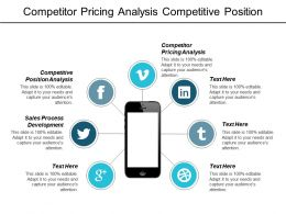 Competitor Pricing Analysis Competitive Position Analysis Sales Process Development Cpb