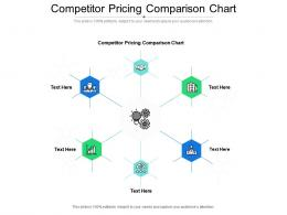 Competitor Pricing Comparison Chart Ppt Powerpoint Presentation Gallery Example Cpb