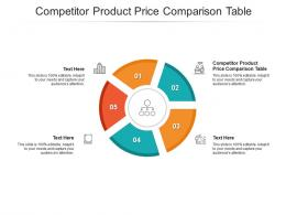 Competitor Product Price Comparison Table Ppt Powerpoint Presentation Infographic Template Sample Cpb