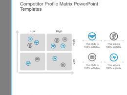 Competitor Profile Matrix Powerpoint Templates