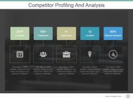 Competitor Profiling And Analysis Powerpoint Slide Background Designs