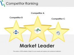 Competitor Ranking Powerpoint Slide Inspiration