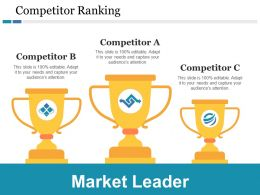 Competitor Ranking Ppt File Layout