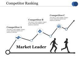 Competitor Ranking Ppt Outline Graphics