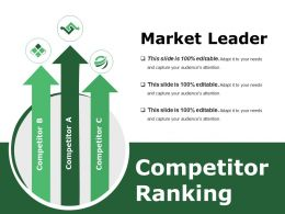 Competitor Ranking Ppt Sample File