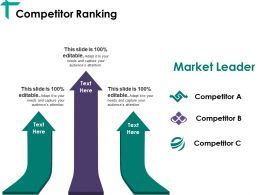Competitor Ranking Ppt Slide
