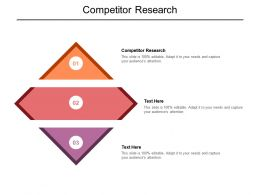 Competitor Research Ppt Powerpoint Presentation Infographics Inspiration Cpb
