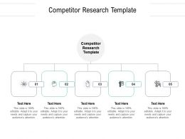 Competitor Research Template Ppt Powerpoint Presentation Model Designs Download Cpb