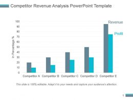 Competitor Revenue Analysis Powerpoint Template