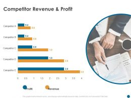 Competitor Revenue And Profit Chart M499 Ppt Powerpoint Presentation Summary Portfolio