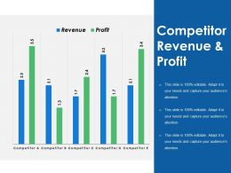 Competitor Revenue And Profit Example Of Great Ppt