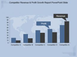 Competitor Revenue And Profit Growth Report Powerpoint Slide