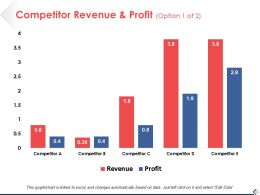 Competitor Revenue And Profit Option Finance Ppt Pictures Slide Download