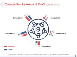 Competitor Revenue And Profit Option Ppt Pictures Slide Download