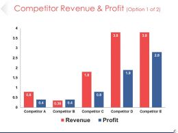 Competitor Revenue And Profit Powerpoint Show