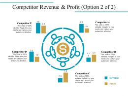 Competitor Revenue And Profit Powerpoint Slide Designs