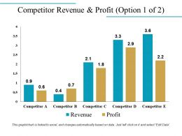 Competitor Revenue And Profit Powerpoint Slide Designs Download