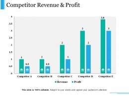 Competitor Revenue And Profit Powerpoint Slide Inspiration